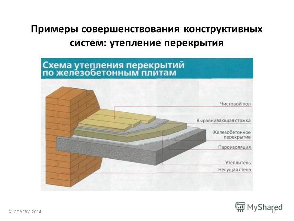 Примеры совершенствования конструктивных систем: утепление перекрытия © СПбГЭУ, 2014 17