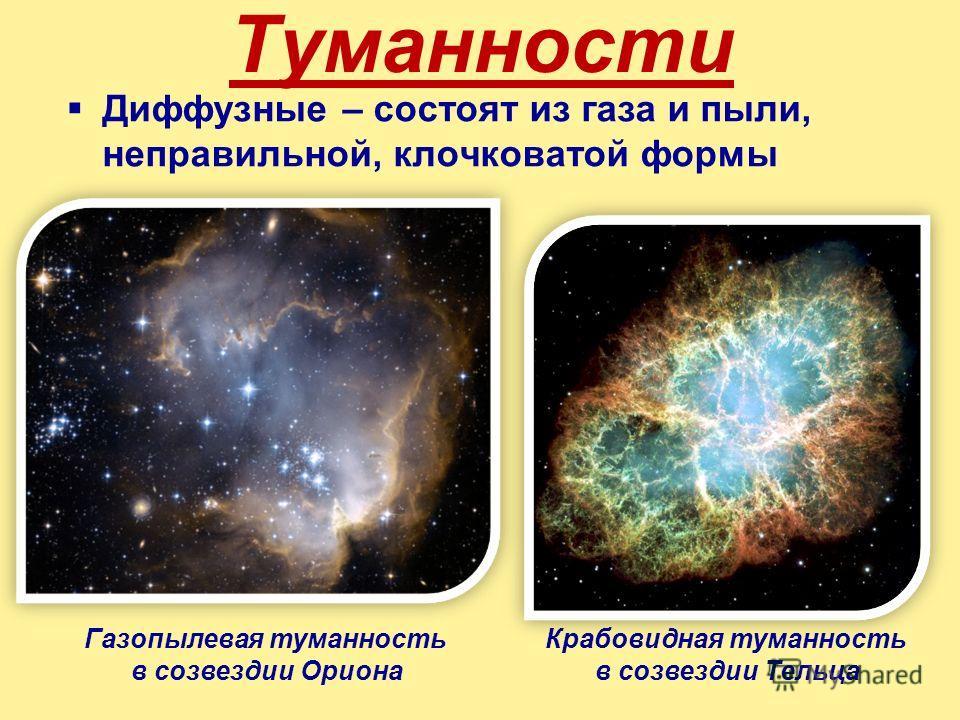 Туманности Диффузные – состоят из газа и пыли, неправильной, клочковатой формы Газопылевая туманность в созвездии Ориона Крабовидная туманность в созвездии Тельца