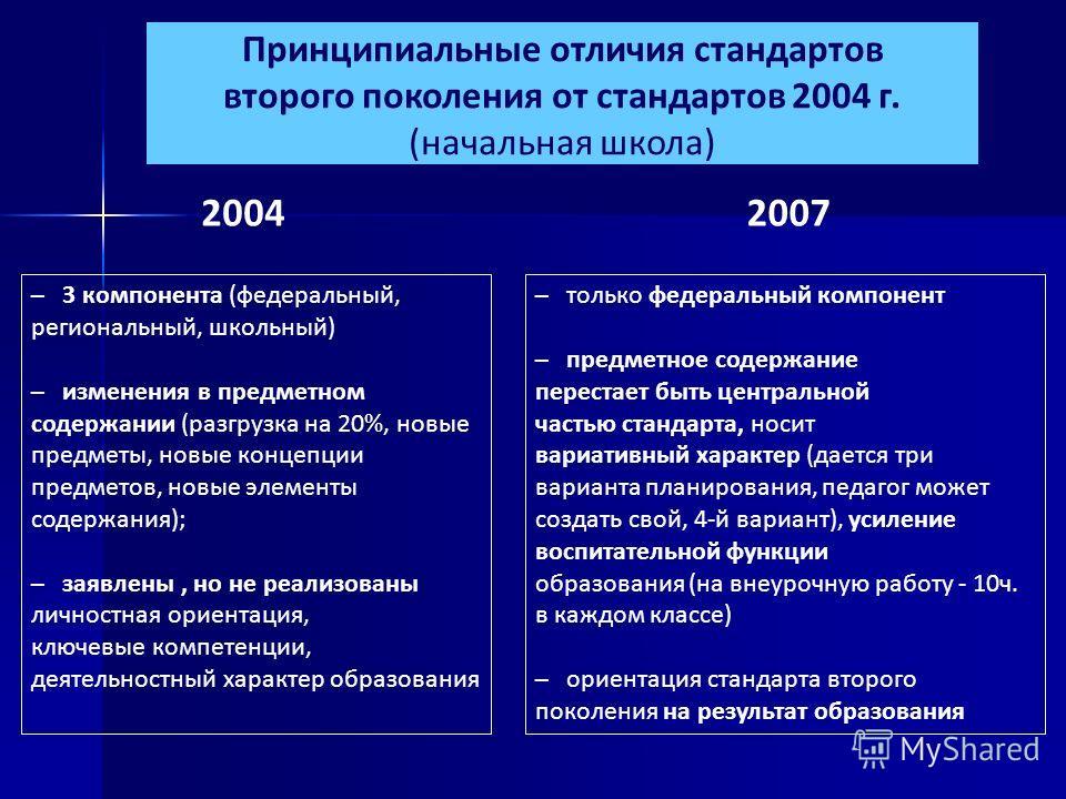 Принципиальные отличия стандартов второго поколения от стандартов 2004 г. (начальная школа) 20042007 – 3 компонента (федеральный, региональный, школьный) – изменения в предметном содержании (разгрузка на 20%, новые предметы, новые концепции предметов