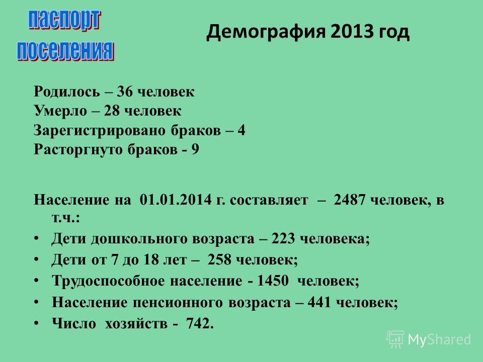 Демография 2013 год Население на 01.01.2014 г. составляет – 2487 человек, в т.ч.: Дети дошкольного возраста – 223 человека; Дети от 7 до 18 лет – 258 человек; Трудоспособное население - 1450 человек; Население пенсионного возраста – 441 человек; Числ