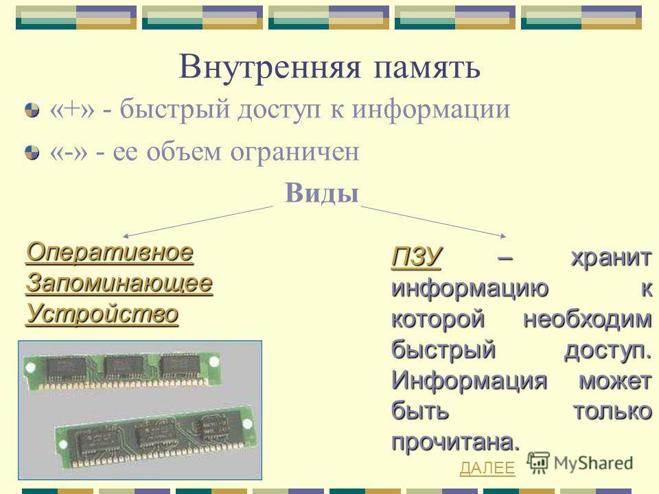 Внутренняя память «+» - быстрый доступ к информации «-» - ее объем ограничен Виды Оперативное Запоминающее Устройство Оперативное Запоминающее Устройство ПППП ЗЗЗЗ УУУУ – хранит информацию к которой необходим быстрый доступ. Информация может быть тол