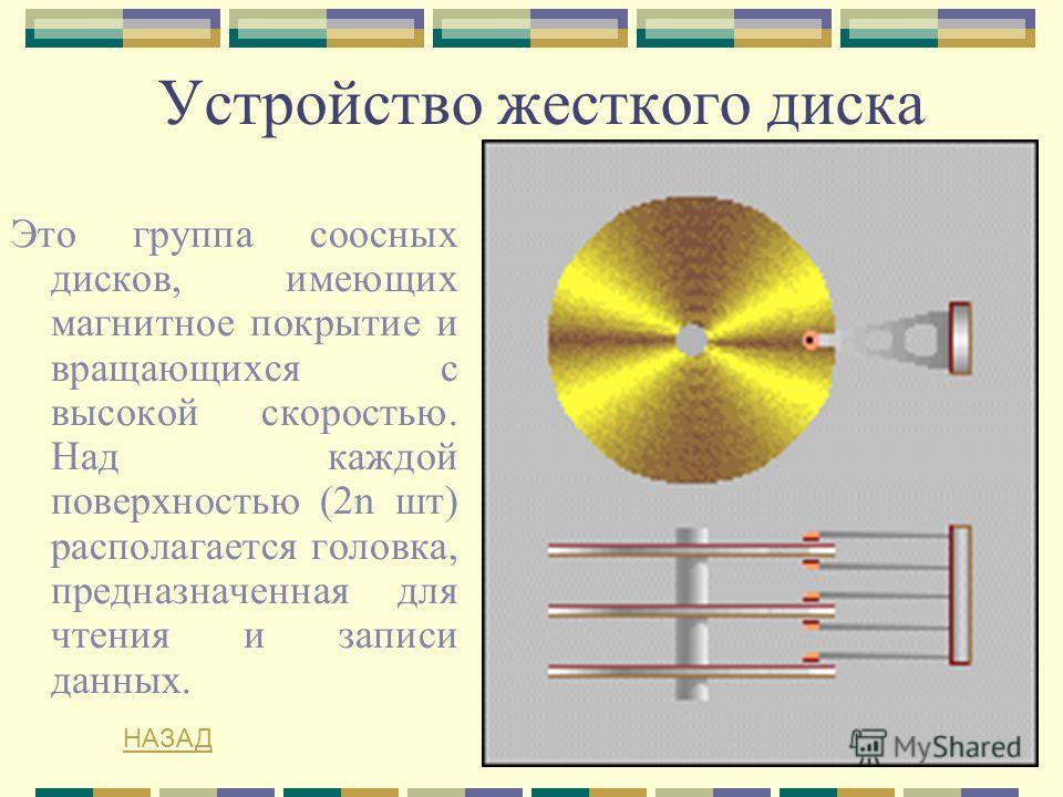 Устройство жесткого диска Это группа соосных дисков, имеющих магнитное покрытие и вращающихся с высокой скоростью. Над каждой поверхностью (2n шт) располагается головка, предназначенная для чтения и записи данных. НАЗАД