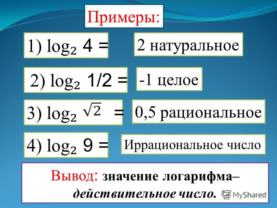 Примеры: 1) log 4 = 2) log 1/2 = 3) log = 4) log 9 = 2 натуральное -1 целое 0,5 рациональное Иррациональное число Вывод : значение логарифма– действительное число.