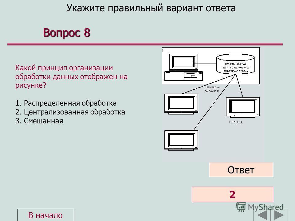 Укажите правильный вариант ответа Вопрос 8 Какой принцип организации обработки данных отображен на рисунке? 1. Распределенная обработка 2. Централизованная обработка 3. Смешанная 2 Ответ В начало