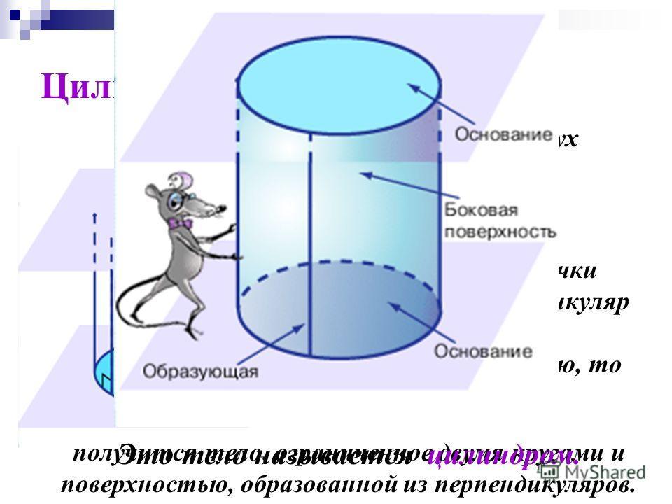 Цилиндрическая поверхность. Если в одной из двух параллельных плоскостей взять окружность, и из каждой ее точки провести перпендикуляр до пересечения со второй плоскостью, то получится тело, ограниченное двумя кругами и поверхностью, образованной из
