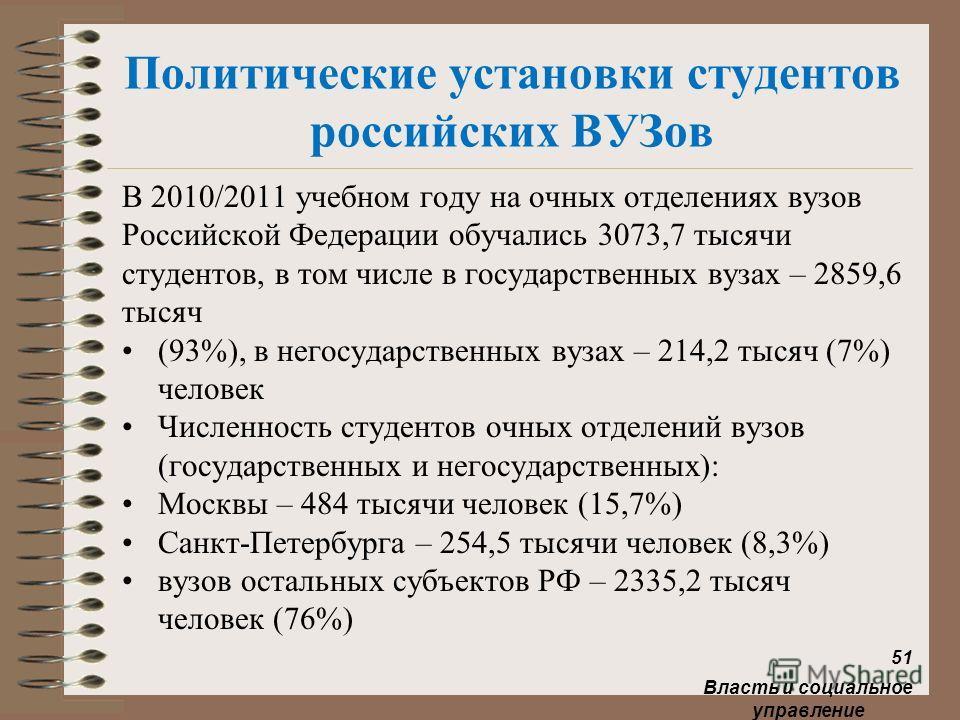Политические установки студентов российских ВУЗов В 2010/2011 учебном году на очных отделениях вузов Российской Федерации обучались 3073,7 тысячи студентов, в том числе в государственных вузах – 2859,6 тысяч (93%), в негосударственных вузах – 214,2 т