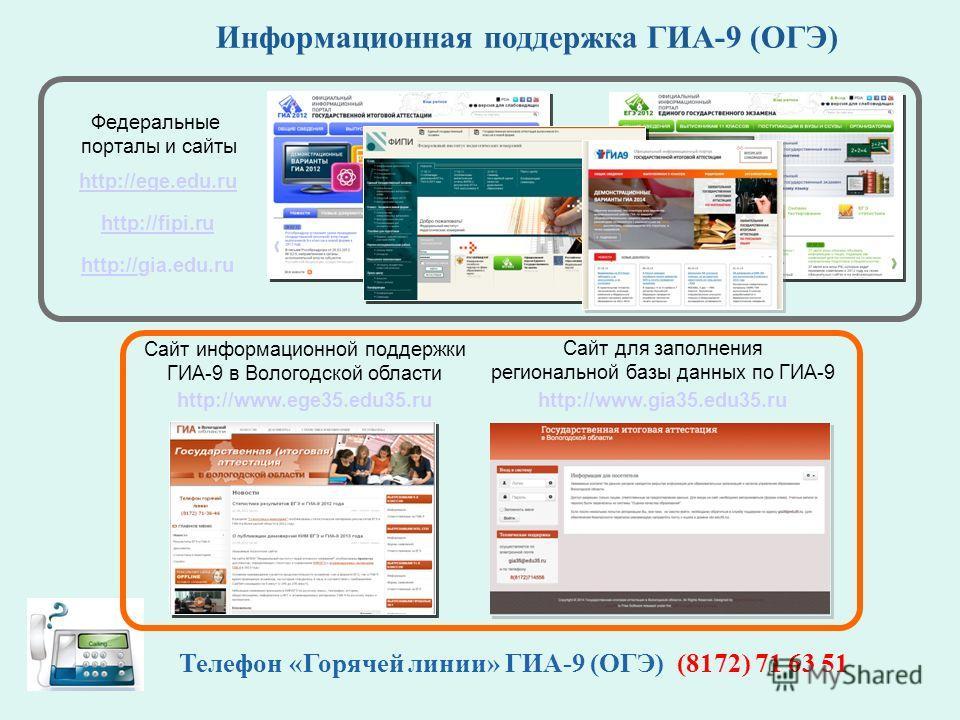 Информационная поддержка ГИА-9 (ОГЭ) 24 http://ege.edu.ru http://fipi.ru http://http://gia.edu.ru Телефон «Горячей линии» ГИА-9 (ОГЭ) (8172) 71 63 51 http://www.ege35.edu35.ru http://www.gia35.edu35.ru Сайт информационной поддержки ГИА-9 в Вологодско