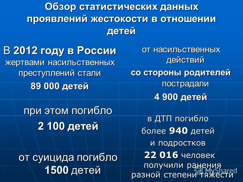 Обзор статистических данных проявлений жестокости в отношении детей В 2012 году в России жертвами насильственных преступлений стали 89 000 детей от насильственных действий со стороны родителей пострадали 4 900 детей при этом погибло 2 100 детей от су