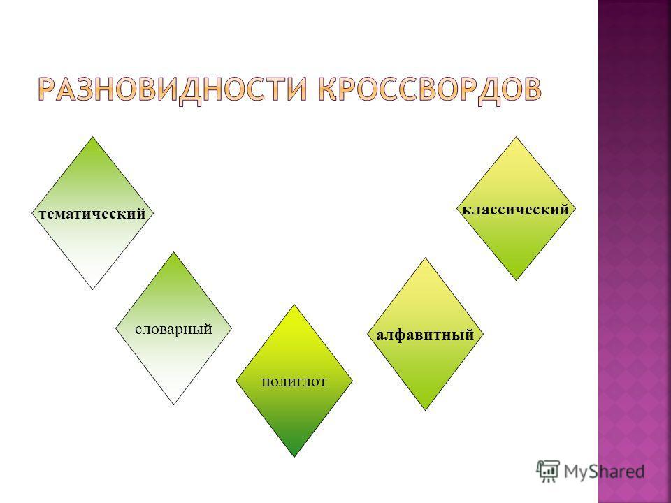 тематический полиглот словарный алфавитный классический