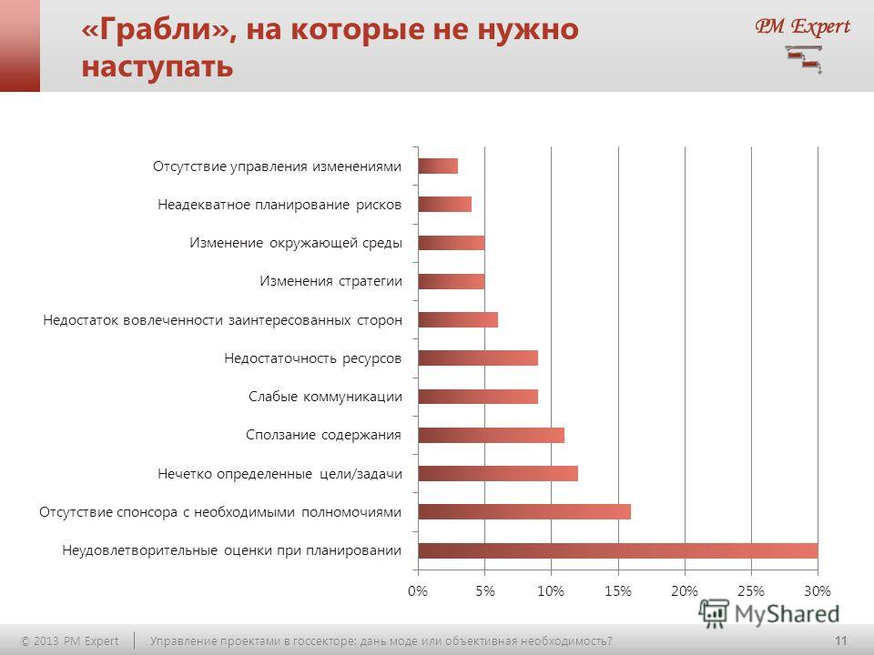 11 © 2013 PM Expert Управление проектами в госсекторе: дань моде или объективная необходимость? «Грабли», на которые не нужно наступать