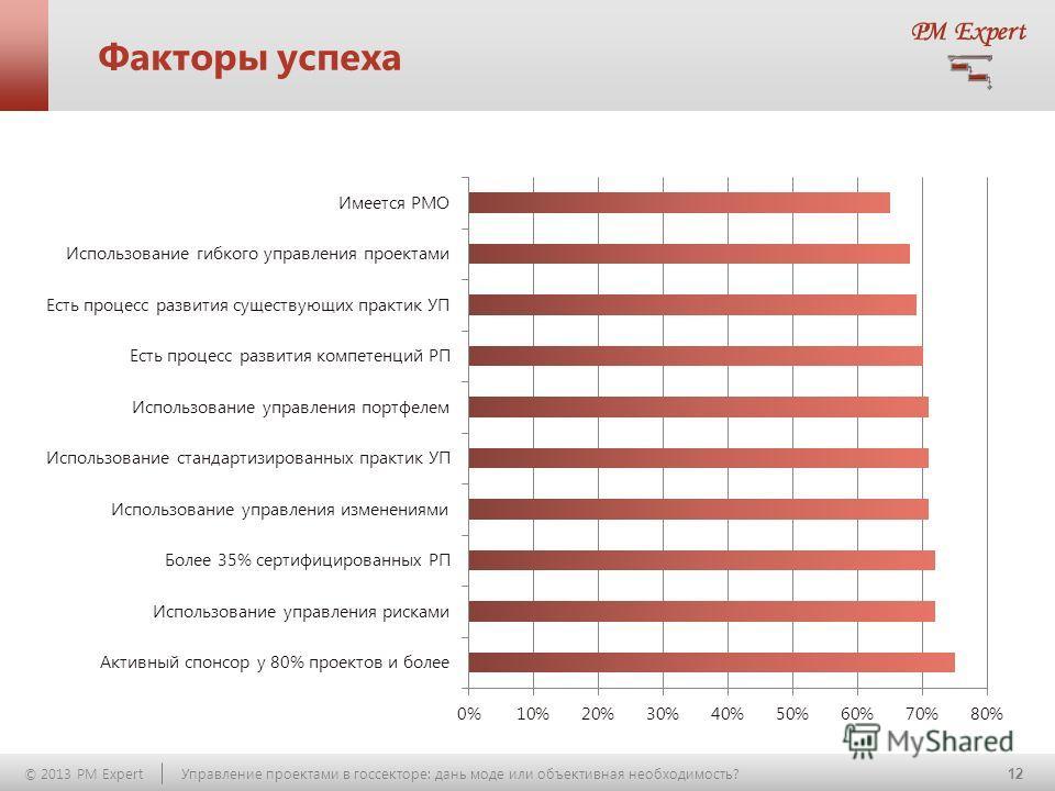 12 © 2013 PM Expert Управление проектами в госсекторе: дань моде или объективная необходимость? Факторы успеха