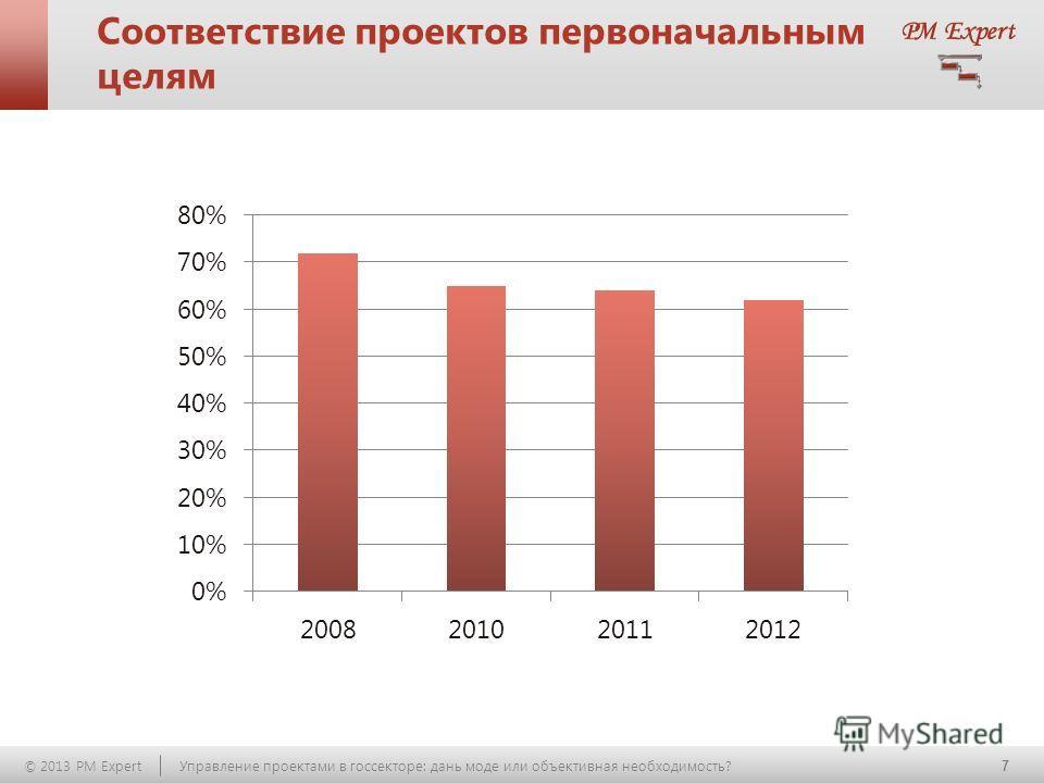 7 © 2013 PM Expert Управление проектами в госсекторе: дань моде или объективная необходимость? Соответствие проектов первоначальным целям