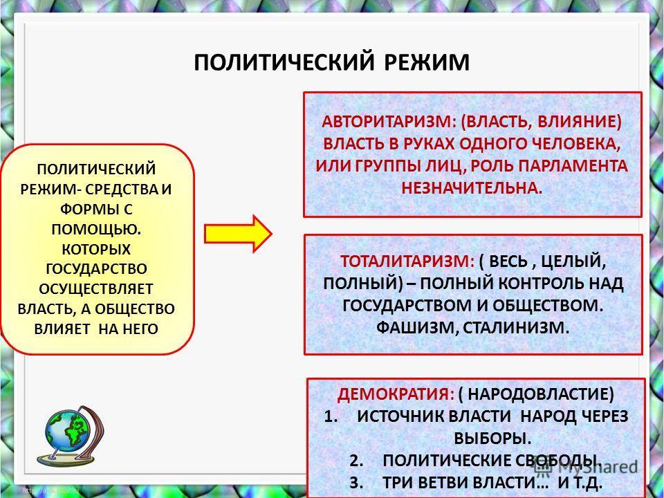 ФОРМЫ ГОСУДАРСТВА. ФОРМА ТЕРРИТОРИАЛЬНО- ГОСУДАРСТВЕННОГО УСТРОЙСТВА УНИТАРНОЕ ГОСУДАРСТВО: ВСЕ ЧАСТИ ГОСУДАРСТВА ПОДЧИНЯЮТСЯ ЕДИНОМУ ЦЕНТРУ (ПОЛЬША, ВЕНГРИЯ ) ФЕДЕРАЦИЯ: ОТДЕЛЬНЫЕ ЧАСТИ ( ШТАТЫ, ЗЕМЛИ, РЕСПУБЛИКИ) – ОБЛАДАЮТ ОПРЕДЕЛЕННОЙ САМОСТОЯТЕЛ