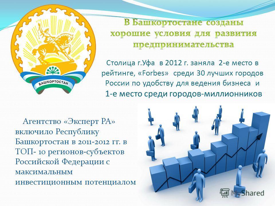 Столица г.Уфа в 2012 г. заняла 2-е место в рейтинге, «Forbes» среди 30 лучших городов России по удобству для ведения бизнеса и 1-е место среди городов-миллионников Агентство «Эксперт РА» включило Республику Башкортостан в 2011-2012 гг. в ТОП- 10 реги