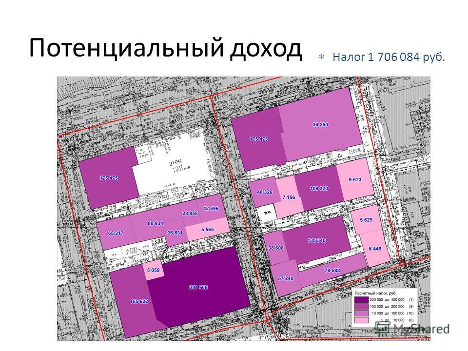 Потенциальный доход Налог 1 706 084 руб.