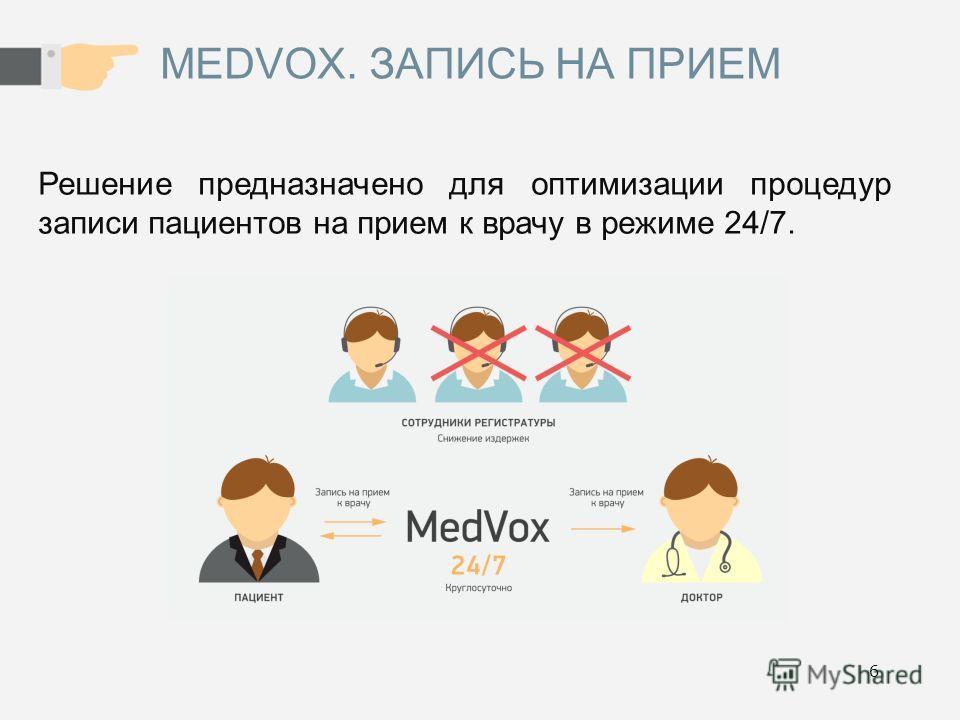 6 MEDVOX. ЗАПИСЬ НА ПРИЕМ Решение предназначено для оптимизации процедур записи пациентов на прием к врачу в режиме 24/7.