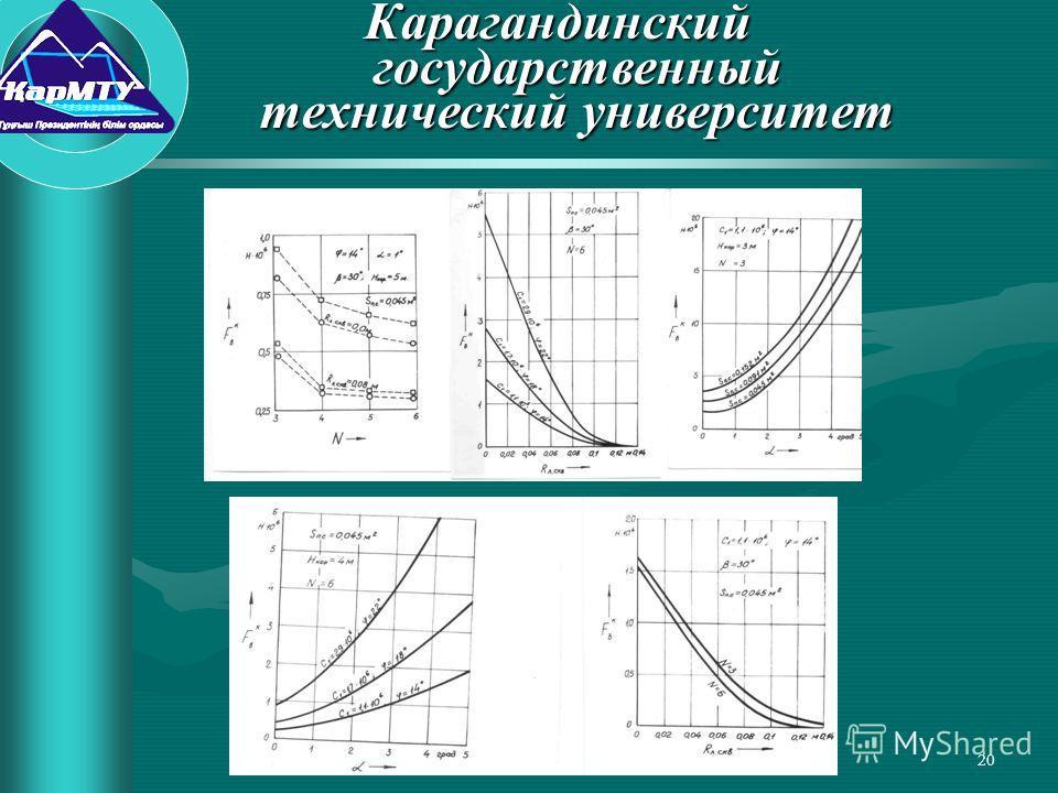 20 Карагандинский государственный технический университет
