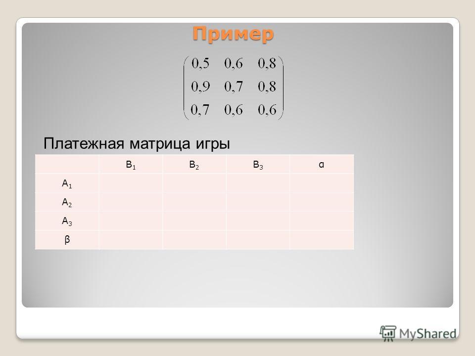 Пример B1B1 B2B2 B3B3 α A1A1 A2A2 A3A3 β Платежная матрица игры