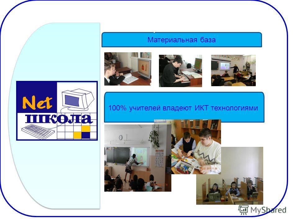Материальная база Материально-техническая база аза 100% учителей владеют ИКТ технологиями