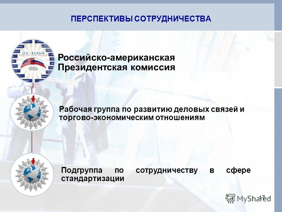 ПЕРСПЕКТИВЫ СОТРУДНИЧЕСТВА 17 Российско-американская Президентская комиссия Рабочая группа по развитию деловых связей и торгово-экономическим отношениям Подгруппа по сотрудничеству в сфере стандартизации