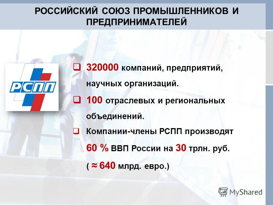 РОССИЙСКИЙ СОЮЗ ПРОМЫШЛЕННИКОВ И ПРЕДПРИНИМАТЕЛЕЙ 320000 компаний, предприятий, научных организаций. 100 отраслевых и региональных объединений. Компании-члены РСПП производят 60 % ВВП России на 30 трлн. руб. ( 640 млрд. евро.)