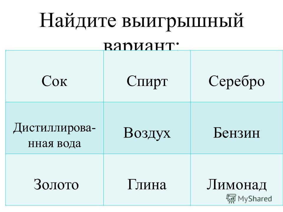 Найдите выигрышный вариант: СокСпиртСеребро Дистиллирова- нная вода ВоздухБензин ЗолотоГлинаЛимонад