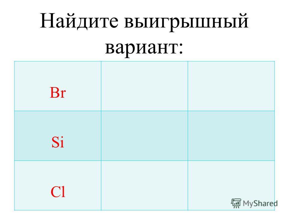 Найдите выигрышный вариант: Br Si Cl