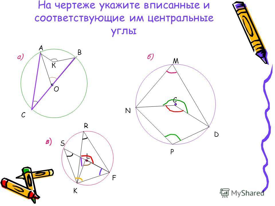На чертеже укажите вписанные и соответствующие им центральные углы А В О К С а)б) в)в) М N P D C R F K S L