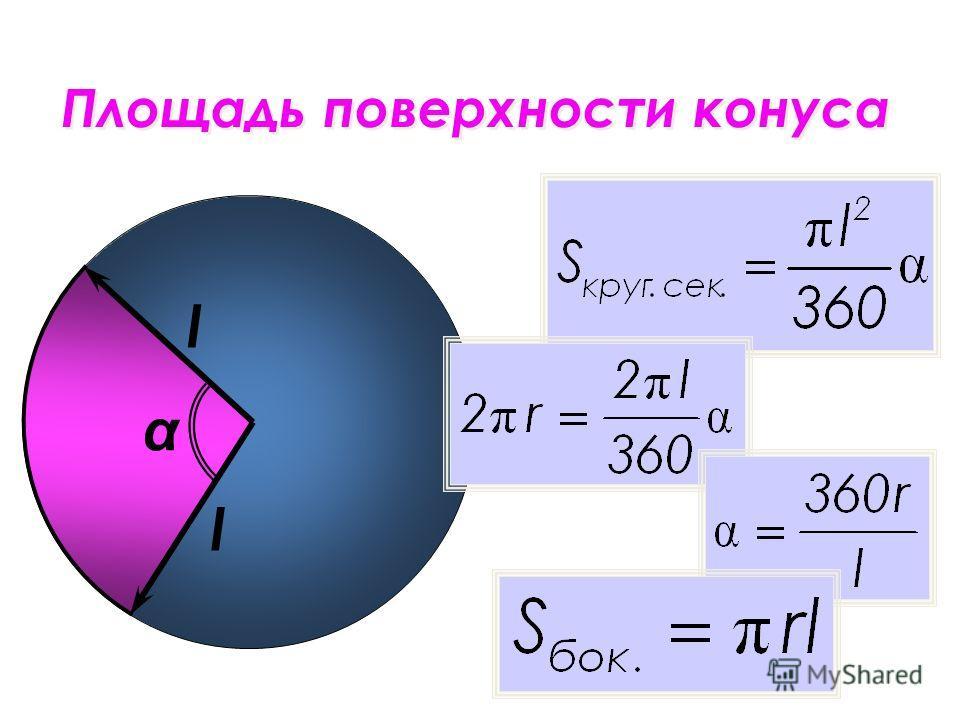 Площадь поверхности конуса l α l