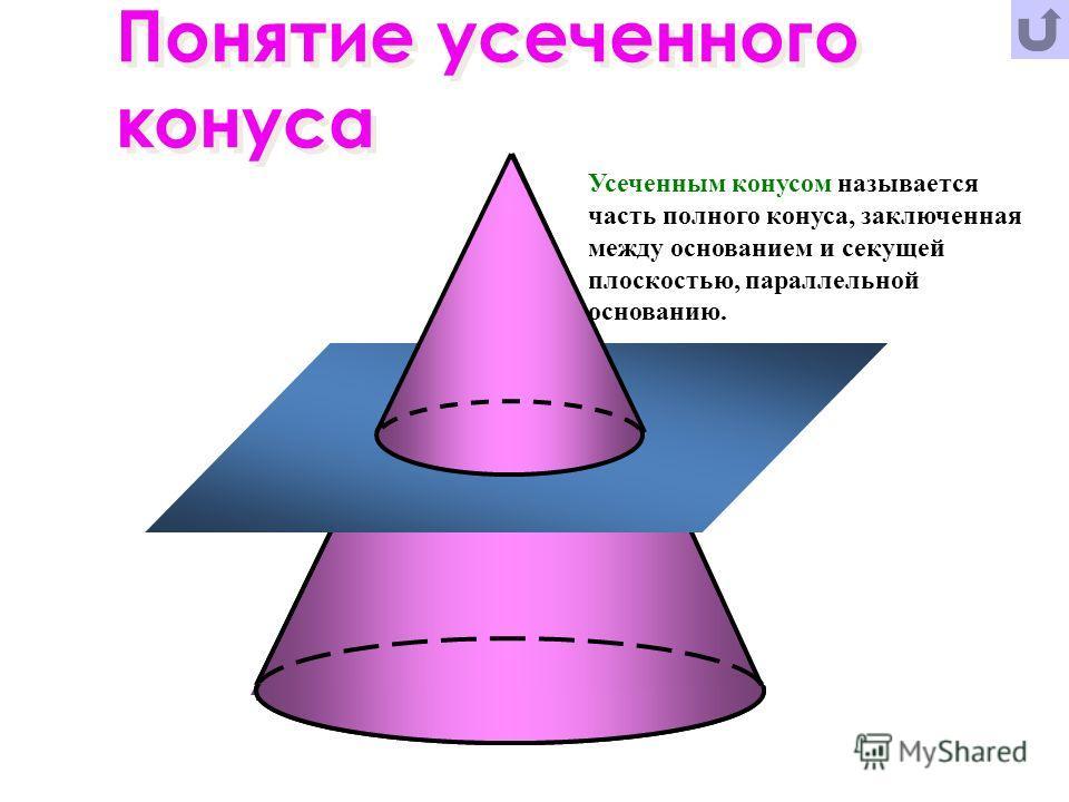 Понятие усеченного конуса Усеченным конусом называется часть полного конуса, заключенная между основанием и секущей плоскостью, параллельной основанию.