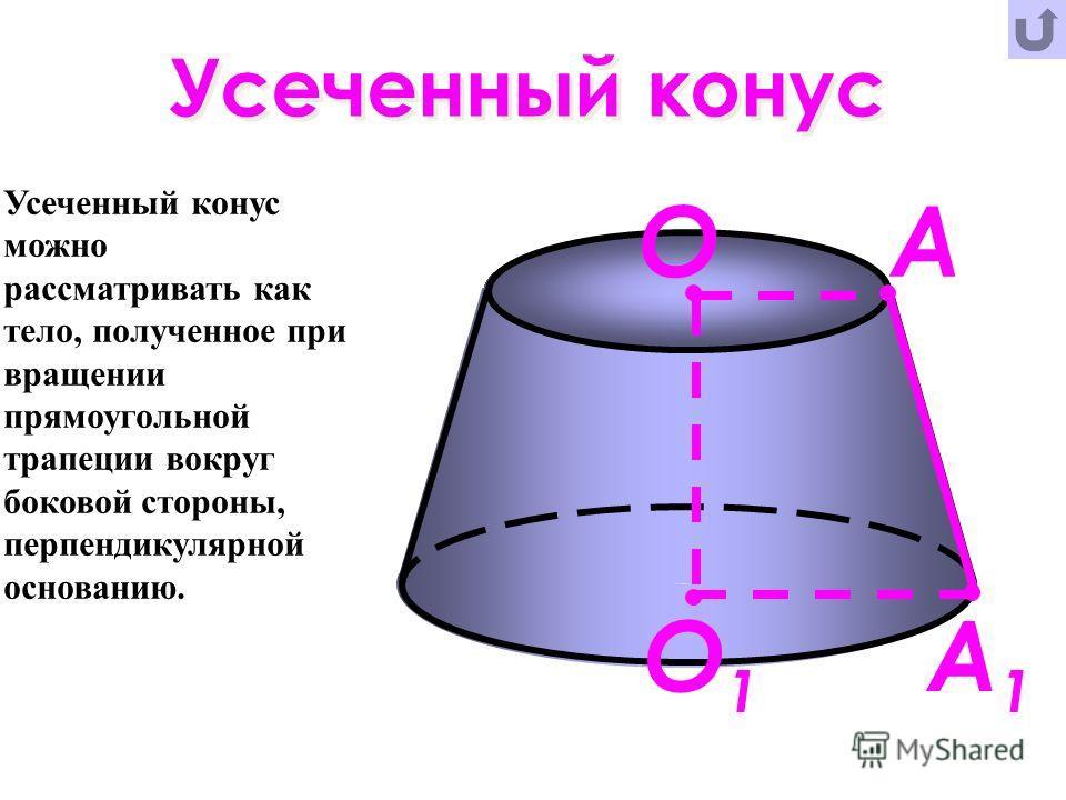 А1А1 О1О1 ОА Усеченный конус Усеченный конус можно рассматривать как тело, полученное при вращении прямоугольной трапеции вокруг боковой стороны, перпендикулярной основанию.
