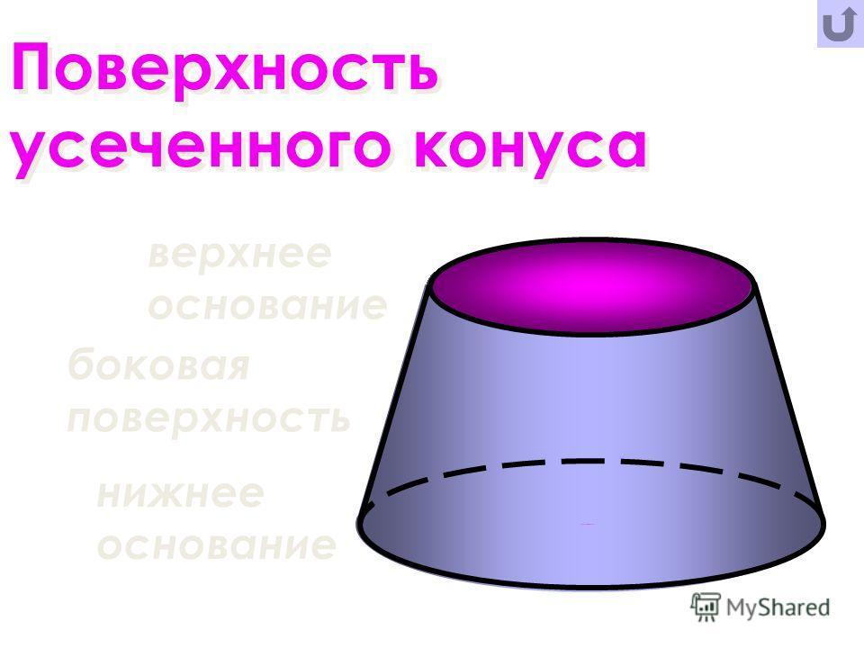 Поверхность усеченного конуса верхнее основание боковая поверхность нижнее основание
