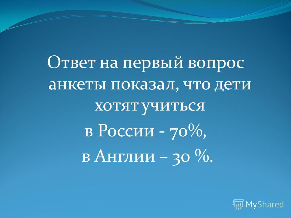 Ответ на первый вопрос анкеты показал, что дети хотят учиться в России - 70%, в Англии – 30 %.