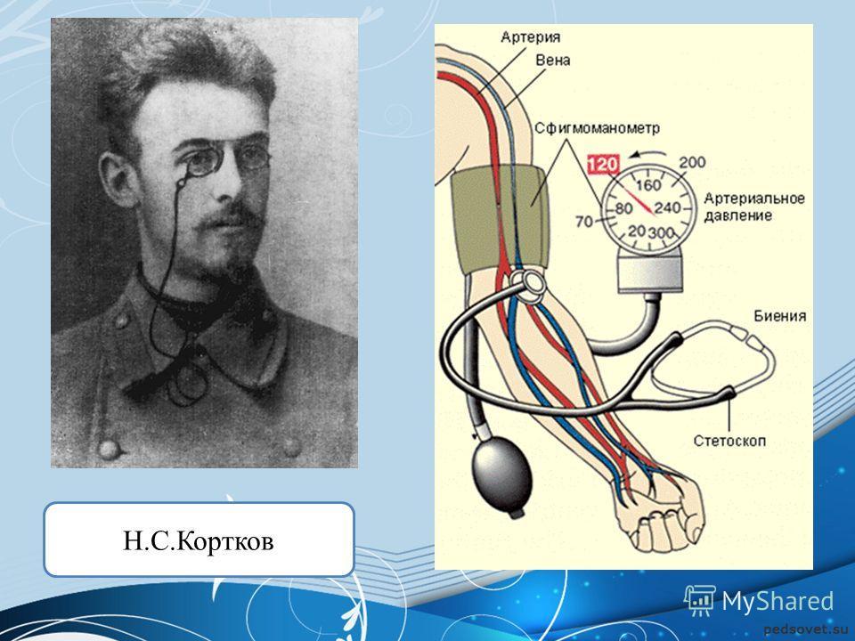 Н.С.Кортков