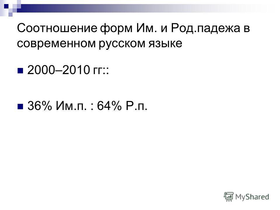 Соотношение форм Им. и Род.падежа в современном русском языке 2000–2010 гг:: 36% Им.п. : 64% Р.п.