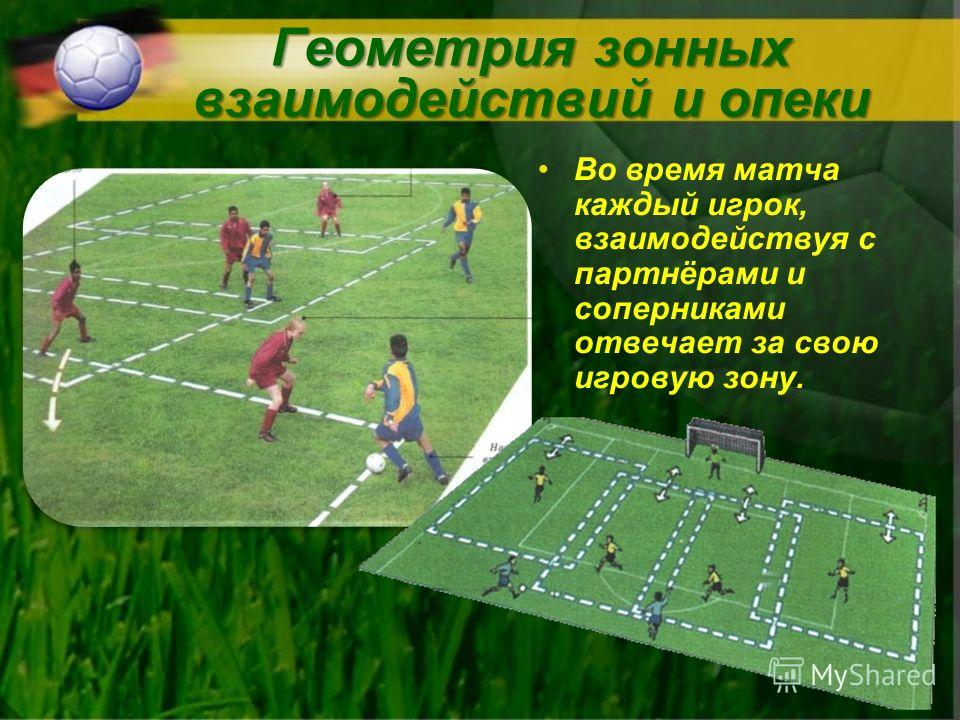 Геометрия зонных взаимодействий и опеки Во время матча каждый игрок, взаимодействуя с партнёрами и соперниками отвечает за свою игровую зону.