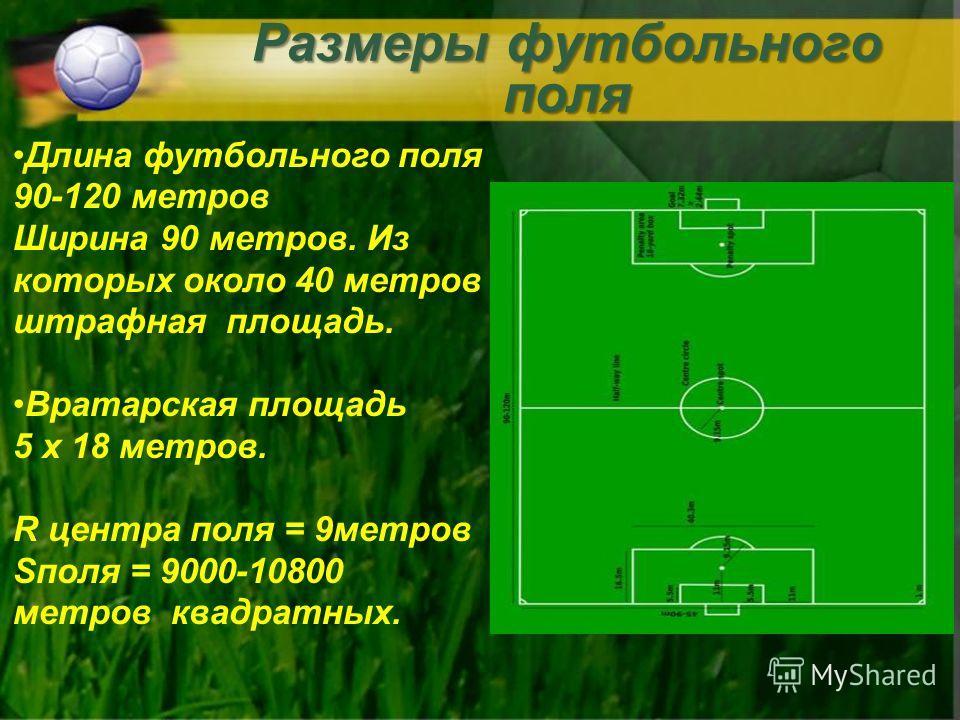 Размеры футбольного поля Длина футбольного поля 90-120 метров Ширина 90 метров. Из которых около 40 метров штрафная площадь. Вратарская площадь 5 x 18 метров. R центра поля = 9метров Sполя = 9000-10800 метров квадратных.