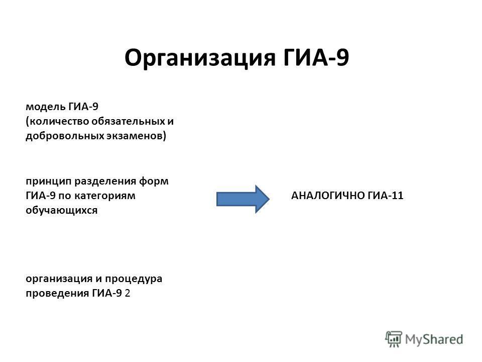 Организация ГИА-9 модель ГИА-9 (количество обязательных и добровольных экзаменов) принцип разделения форм ГИА-9 по категориям обучающихся организация и процедура проведения ГИА-9 2 АНАЛОГИЧНО ГИА-11
