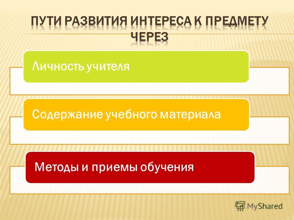 Личность учителя Содержание учебного материалаМетоды и приемы обучения