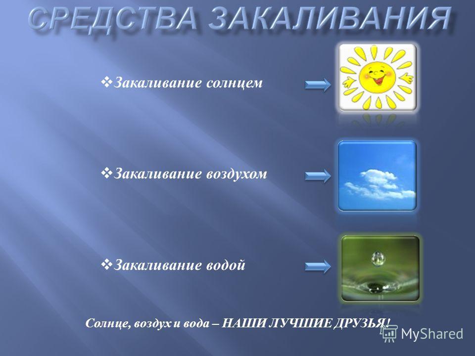 Солнце, воздух, вода
