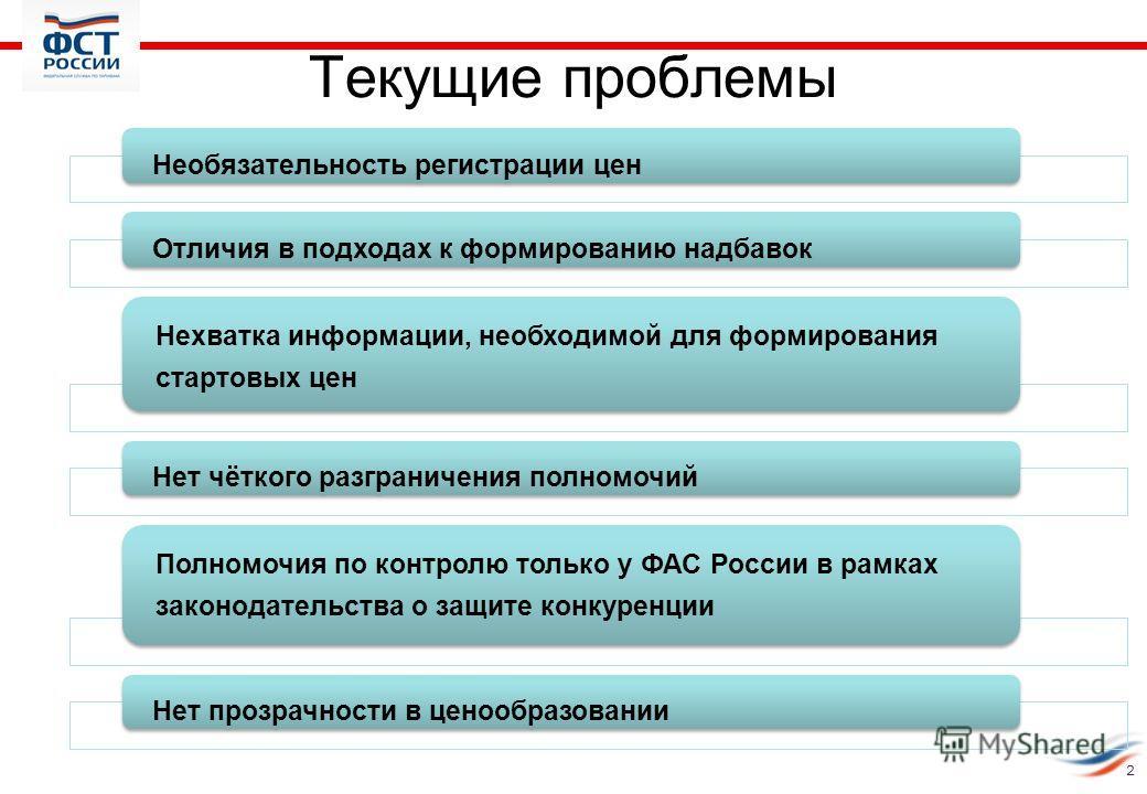 Текущие проблемы Необязательность регистрации цен Отличия в подходах к формированию надбавок Нехватка информации, необходимой для формирования стартовых цен Нет чёткого разграничения полномочий Полномочия по контролю только у ФАС России в рамках зако