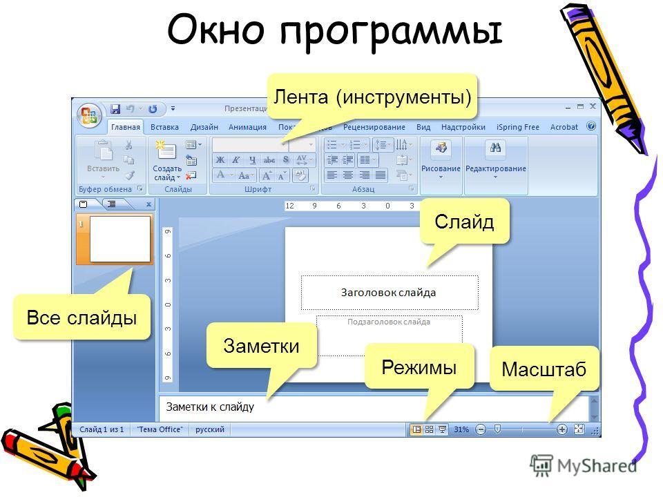 Окно программы Лента (инструменты) Слайд Все слайды Заметки Режимы Масштаб