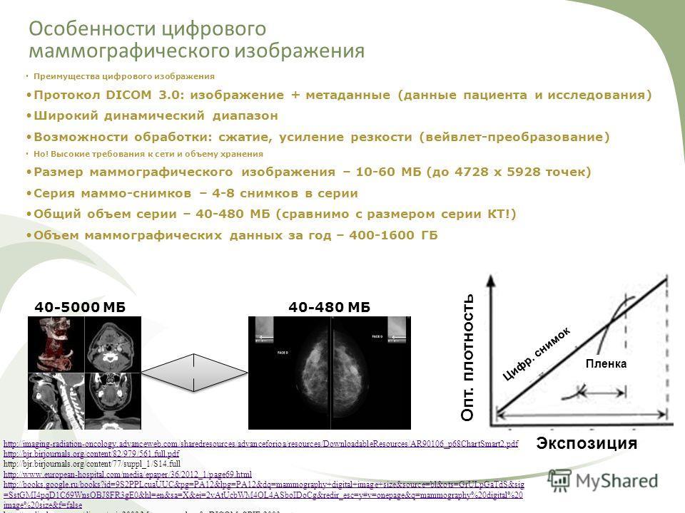 Особенности цифрового маммографического изображения Преимущества цифрового изображения Протокол DICOM 3.0: изображение + метаданные (данные пациента и исследования) Широкий динамический диапазон Возможности обработки: сжатие, усиление резкости (вейвл