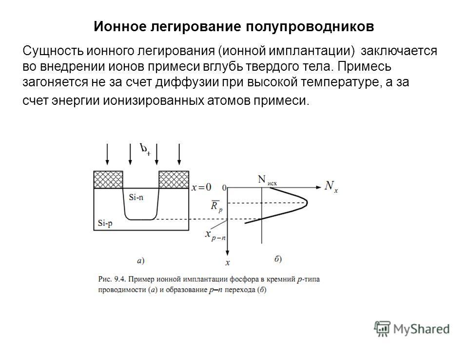 Ионное легирование полупроводников Сущность ионного легирования (ионной имплантации) заключается во внедрении ионов примеси вглубь твердого тела. Примесь загоняется не за счет диффузии при высокой температуре, а за счет энергии ионизированных атомов