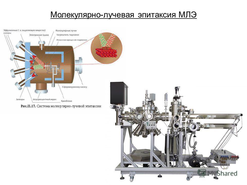 Молекулярно-лучевая эпитаксия МЛЭ