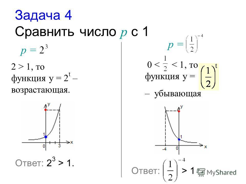 Задача 4 Cравнить число р с 1 р = 2 > 1, то функция у = 2 t – возрастающая. 0 < < 1, то функция у = – убывающая Ответ: 2 3 > 1. Ответ:> 1 р =