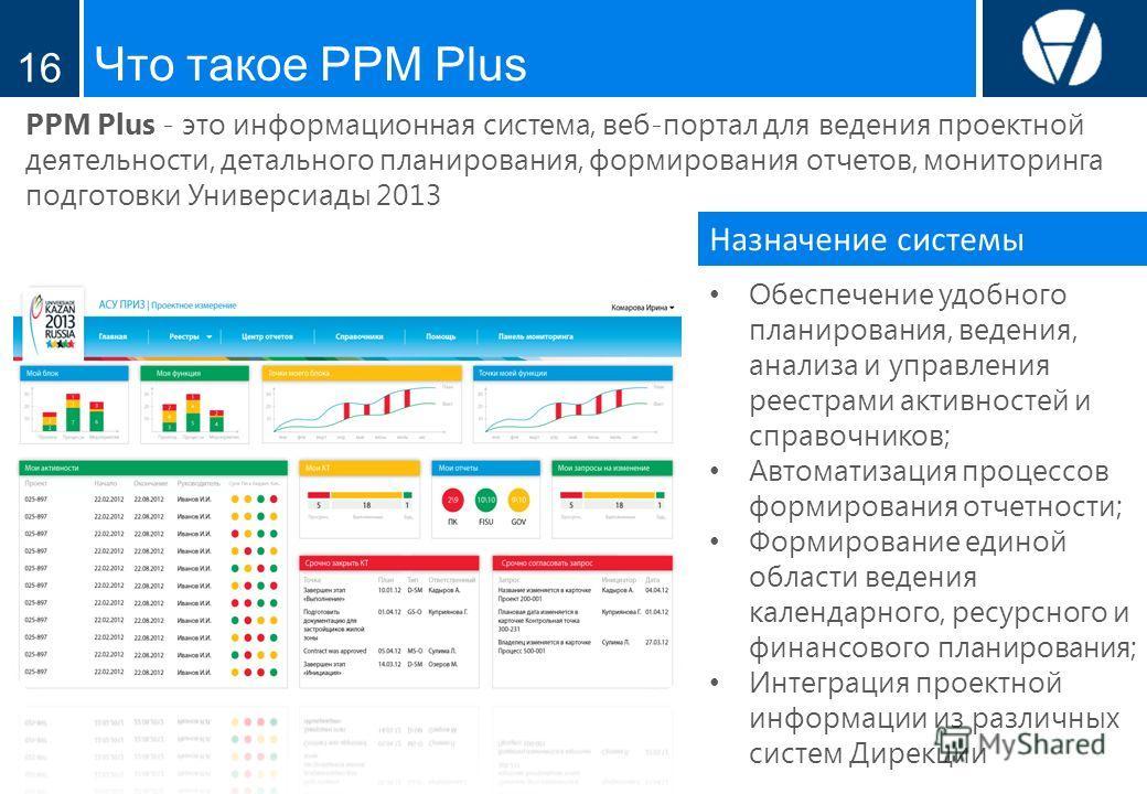 Что такое PPM Plus 16 PPM Plus - это информационная система, веб-портал для ведения проектной деятельности, детального планирования, формирования отчетов, мониторинга подготовки Универсиады 2013 Обеспечение удобного планирования, ведения, анализа и у
