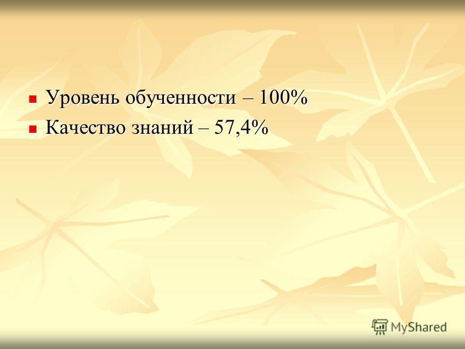 Уровень обученности – 100% Уровень обученности – 100% Качество знаний – 57,4% Качество знаний – 57,4%