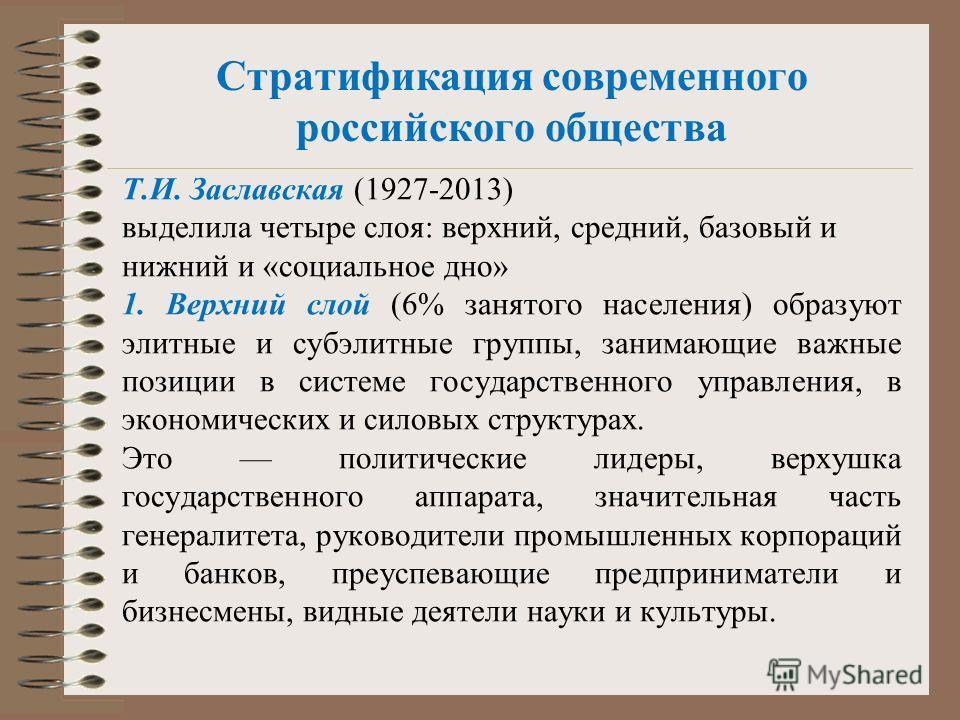Стратификация современного российского общества Т.И. Заславская (1927-2013) выделила четыре слоя: верхний, средний, базовый и нижний и «социальное дно» 1. Верхний слой (6% занятого населения) образуют элитные и субэлитные группы, занимающие важные п