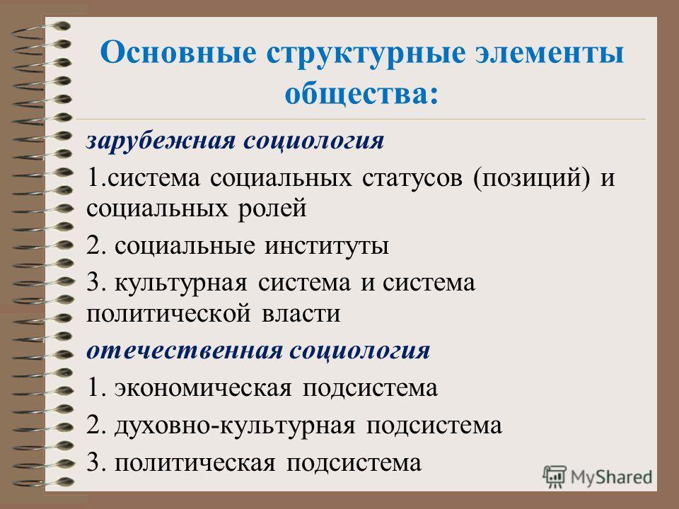 Основные структурные элементы общества: зарубежная социология 1.система социальных статусов (позиций) и социальных ролей 2. социальные институты 3. культурная система и система политической власти отечественная социология 1. экономическая подсистема